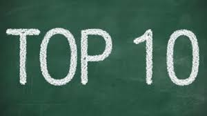 the top ten theory of knowledge essay tips