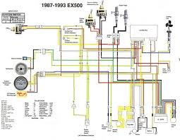 yamaha blaster wiring diagram the wiring diagram 1998 yamaha blaster wiring diagram digitalweb wiring diagram