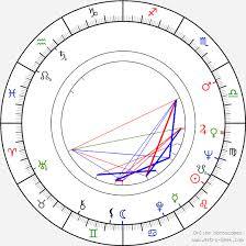 Mort Ransen Birth Chart Horoscope Date Of Birth Astro