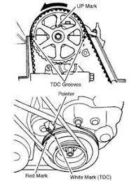 95 accord 4 cylinder honda diagram of timing marks fixya hope these help