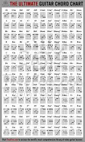 Ultimate Guitar Chord Chart Pdf The Ultimate Guitar Chord Chart In 2019 Learn Guitar