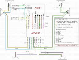 car stereo wiring diagrams free gooddy org car audio amp wiring diagram at Car Stereo Wiring Diagrams Free