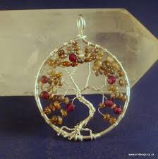 Wire Wrap Dream Catcher Tutorial Tree of Life Pendant A Wire Wrap Tutorial YouTube 51