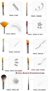 brush types and uses pinceles con respectivos efectos y usos