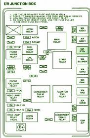 generatorcar wiring diagram page 2 2007 kia spectra main fuse box diagram