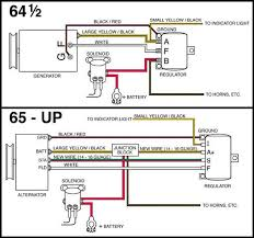 external voltage regulator wiring diagram for a generator ford external voltage regulator wiring diagram nilza net