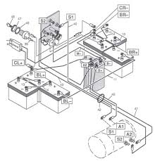 yamaha g8 gas golf cart wiring diagram yamaha yamaha golf cart battery wiring diagram the wiring diagram on yamaha g8 gas golf cart wiring