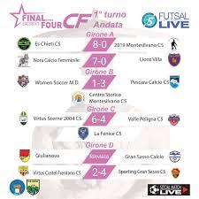 Futsal LIVE Abruzzo - I risultati della prima giornata di Coppa Italia di Serie  C Femminile 🇮🇹