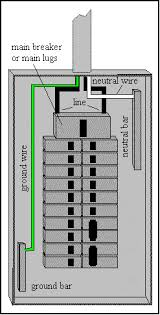 54 circuit breaker box diagram, how to wire and instill a breaker Electrical Breaker Box Diagram How To Wire A Breaker Box Diagrams #13