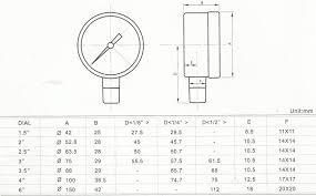 U Clamp Size Chart Pressure Gauge Design