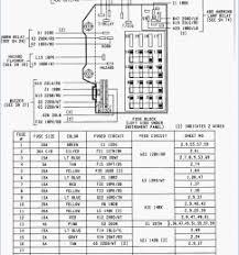 volkswagen jettum fuse box diagram wiring schematic vw passat 1 8t volkswagen jetta 2011 fuse box diagram wiring diagram detailed 99 vw jetta relay diagram volkswagen jetta fuse box diagram wiring schematic