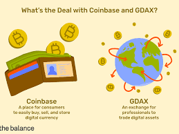 So, to make things easier for you, i coinbase app is available on android and ios, allowing you to stay on the top of the market among the things that make this site a good choice for bitcoin pros are its reliability and security. What S The Deal With Coinbase And Gdax