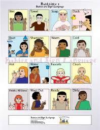Pin By Mandi Fuller On Sign Language Baby Sign Language