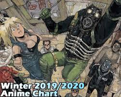 Winter 2019 2020 Anime Chart 1 0 Anichart Otaku Tale