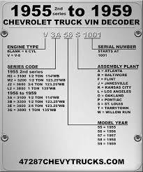 Chevrolet Vin Check Automobilindustrie