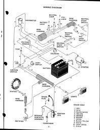 case 224 wiring diagram simple wiring diagram site ingersoll case 222 wiring diagram not lossing wiring diagram u2022 toro wiring diagrams case 224 wiring diagram