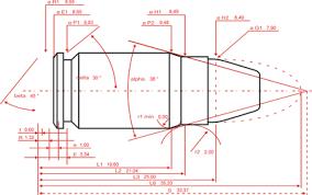 Pistol Caliber Ballistics Chart 7 62 X 25mm Tokarev Wikipedia
