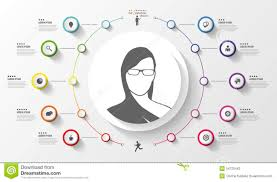 Resume Icons Infographic Female Avatar Colorful Circle With Icons Vector 83