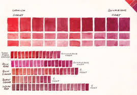 Watercolor Combination Chart Watercolour Mixing Charts Jane Blundell Artist