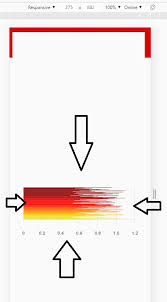 Chart Js Resize How To Maintain Chartjs Ng2 Charts Gradient On Window