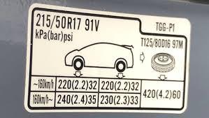Tyre Pressure Conversion Chart Bar To Psi Honda Civic Tyre Pressure Carsguide