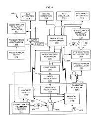 Amazing vista 20p wiring diagram photos electrical system block us20140288947a1 20140925 d00004 vista 20p wiring diagram