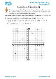 Coordinates in 4 Quadrants (1) - TMK Education