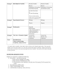 how to start a proposal essay english language essay essay grade to programme greenfield community school french ab initio group individuals societies business studies