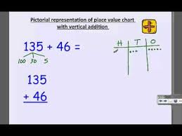 Place Value Chart With Disks 2nd Grade Addition Using Place Value Chart