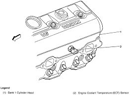 chevy s10 engine diagram sensors wiring diagram user temp sensor location on engine diagram for 2001 chevy s10 4 cylinder chevy s10 engine diagram sensors