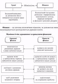 Реферат Финансовое право Украины com Банк рефератов  Финансовое право Украины