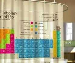 Periodic Table Shower Curtain Fabric — Interior Exterior Homie ...