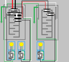 electrical how to properly ground a subpanel in detached Sub Panel Breaker Box Wiring Diagram enter image description here Basic Electrical Wiring Breaker Box
