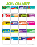 Free Printable Charts For Classroom Free Charts And Banners For Bulletin Boards Edhelper Com