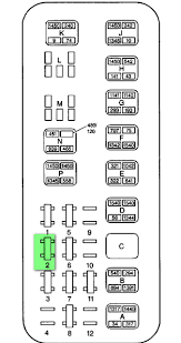 i have a 1999 pontiac bonneville the auto door locks and the fuse box for 2008 pontiac grand prix at Pontiac Grand Prix 2006 Fuse Box Trunk Location