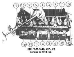 engine tips dodge truck website big block engines 70 ft lbs