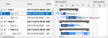 Gantt Charts Dlhsoft
