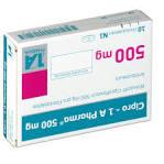 Ciprofloxacin 250 mg ratiopharm schmerztabletten