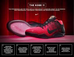 Kobe Bryant Shoe Designer Introducing The Kobe 11 Photos What Do You Think