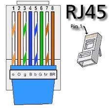 rj45 pinout diagram on rj45 images free download wiring diagrams Rj45 Straight Through Wiring Diagram rj45 pinout diagram 11 connector pinout diagram rj45 pinout and hints RJ45 Pinout Diagram