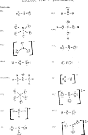 Lewis Structure Worksheets With Answers Lewis Dot Structure Practice Problems With Answers And