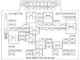 2005 ford f 150 fuse box location wiring diagram simonand 2005 ford taurus a/c relay location at 2005 Ford Taurus Fuse Box