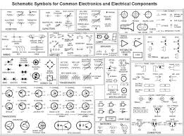 house wiring symbols wiring library building wiring diagram with symbols pdf auto wiring symbols simple wiring diagram options house wiring diagram symbols wiring diagram symbol key simple