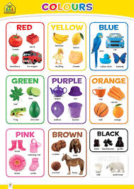 School Zone Wall Chart Colours Wall Charts Educational