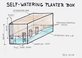 Self Watering Planter Box Schematic