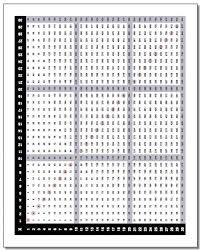 Thousands Chart Multiplication Chart 30x30 Click Through For Much More