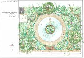 Small Picture Garden Ideas Unique Spanish Garden Design With Regard To Garden