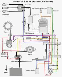 yamaha f115 wiring diagram wiring diagram yamaha f115 engine wiring diagram wiring diagram insider 2006 yamaha f115 wiring diagram 1991 yamaha 115