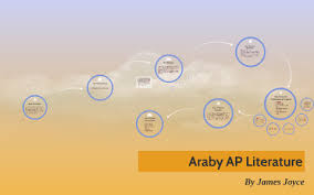Araby AP Literature by Hina Imtiaz