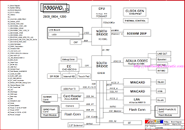 nexus 5 schematic the wiring diagram nexus 7 circuit diagram vidim wiring diagram schematic